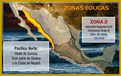 Zona eólica 2