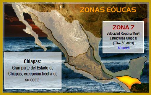 Zona eólica 7